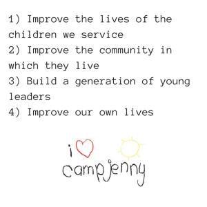 Camp Jenny Goals